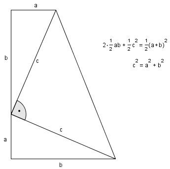 Der Satz des Pythagoras Beweis 2 nach Garfield